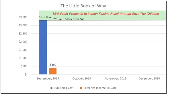 The Little Book of Why Financial Chart-2019